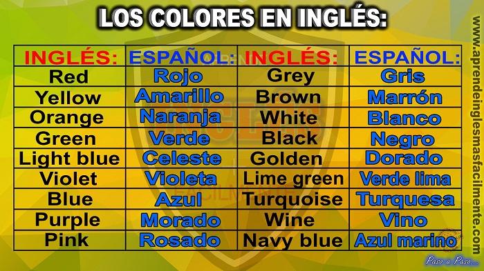 Los Colores En Inglés Y Pronunciación
